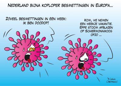 Nederland bijna koploper besmettingen in Europa Corona, coronavirus, coronacrisis, COVID-19