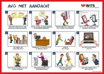 veiligheid op de werkvloer bouw privacy AVG GDPR ARBO bewustwording Loko Cartoons omgeving Nijmegen Arnhem
