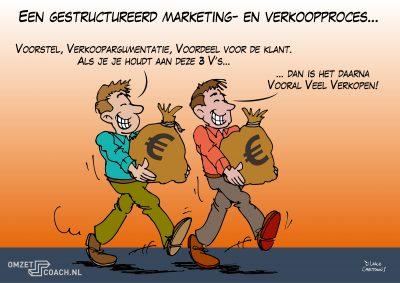 LinkedIn training workshop social media Loko Cartoons omgeving Nijmegen Arnhem live cartooning cartoonverslag