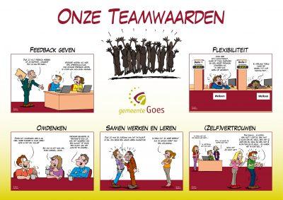 management organisatie teamwaarden gemeente bewustwording visualisatie Loko Cartoons omgeving Nijmegen Arnhem