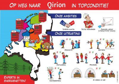 transitie organisatieverandering visie missie praatplaat animatie Loko Cartoons omgeving Nijmegen Arnhem