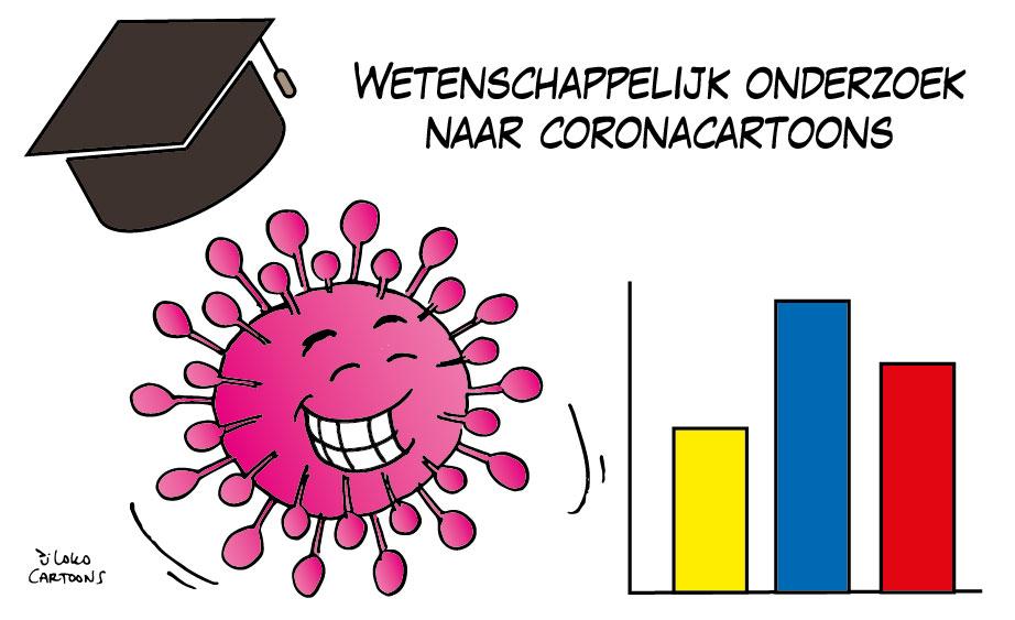 Coronacartoons Loko wetenschappelijk onderzocht!
